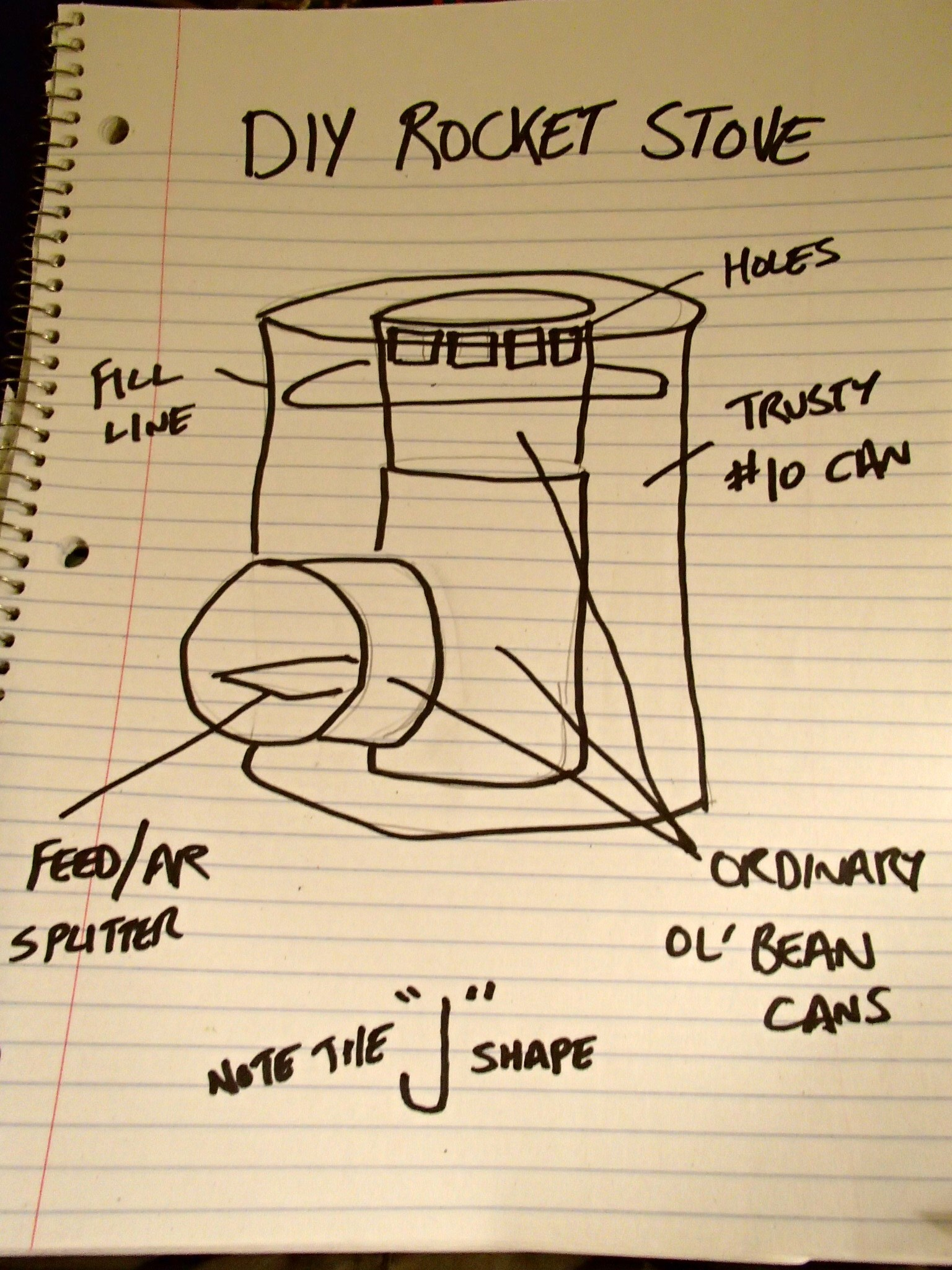 The hobo and the rocket harrybipedhiking for Rocket stove design plans
